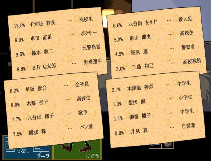 4枚組の紙